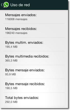 Cuántos mensajes enviamos y recibimos por WhatsApp