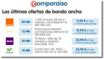 Ahorro al cambiar de proveedor de ADSL