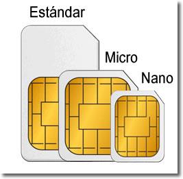 Por seguridad, conserva el PIN y el PUK de tu SIM