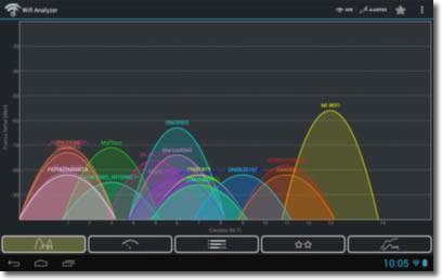 Si tienes una red Wifi 5G tienes una mayor velocidad de conexión