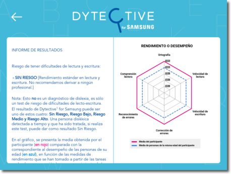 Dyctective de Samsung detecta la dislexia de forma temprana